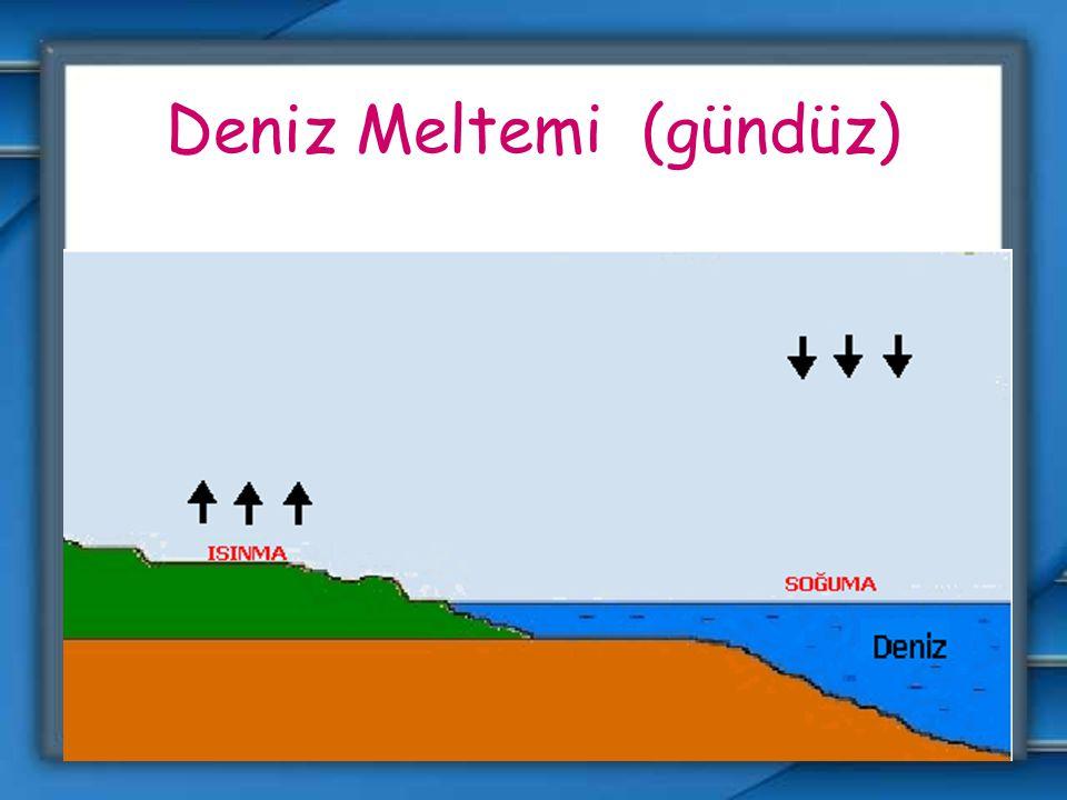 MELTEMLER Günlük ısınma farkından doğarlar. Etki alanları dardır. Kara-deniz meltemleri: Kara ve denizlerin günlük ısınma farkı sonucu oluşurlar. Günd