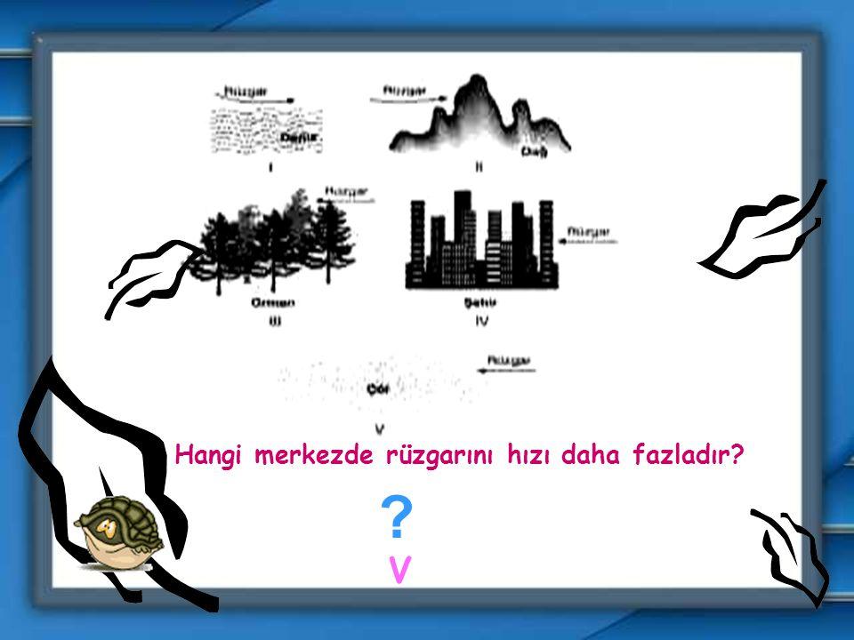 Hangi merkezde rüzgarını hızı daha azdır? III ?