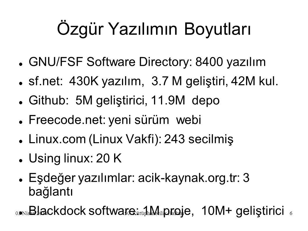 03 Nisan 201450. Kütüphanecilik Haftası6 Özgür Yazılımın Boyutları GNU/FSF Software Directory: 8400 yazılım sf.net: 430K yazılım, 3.7 M geliştiri, 42M