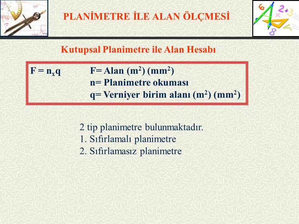PLANİMETRE İLE ALAN ÖLÇMESİ Kutupsal Planimetre ile Alan Hesabı F = n x qF= Alan (m 2 ) (mm 2 ) n= Planimetre okuması q= Verniyer birim alanı (m 2 ) (mm 2 ) 2 tip planimetre bulunmaktadır.