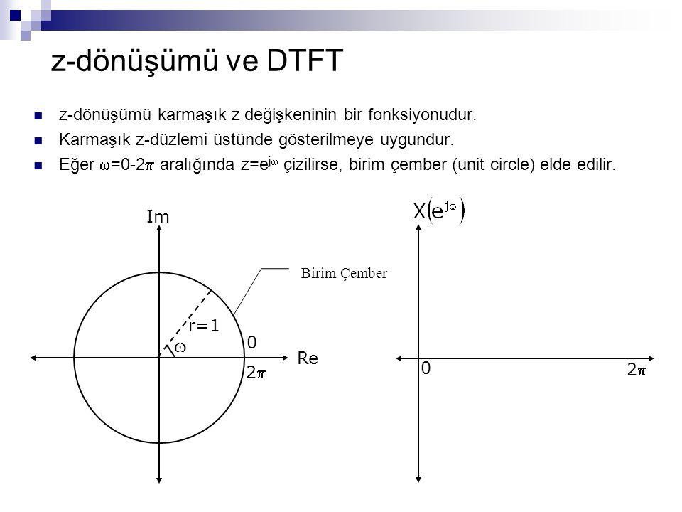 z-dönüşümü ve DTFT Re Im Birim Çember  r=1 0 22 0 22 z-dönüşümü karmaşık z değişkeninin bir fonksiyonudur. Karmaşık z-düzlemi üstünde gösterilmey
