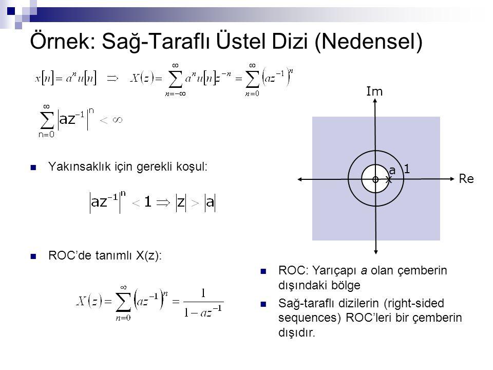 Örnek: Sağ-Taraflı Üstel Dizi (Nedensel) Yakınsaklık için gerekli koşul: ROC'de tanımlı X(z): Re Im a 1 ox ROC: Yarıçapı a olan çemberin dışındaki böl