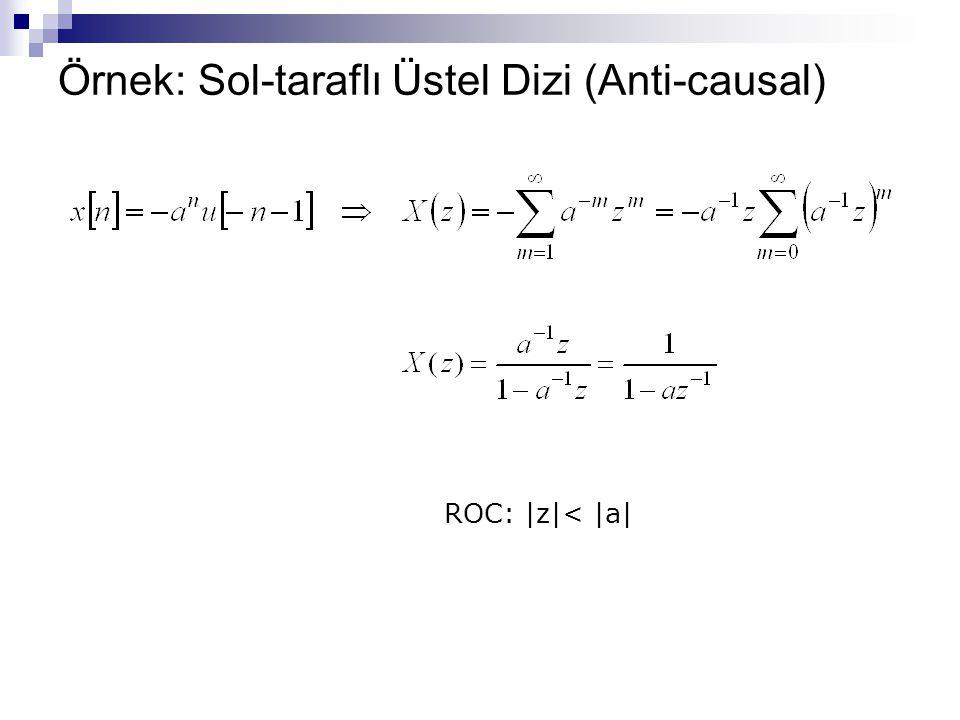 Örnek: Sol-taraflı Üstel Dizi (Anti-causal) ROC: |z|< |a|