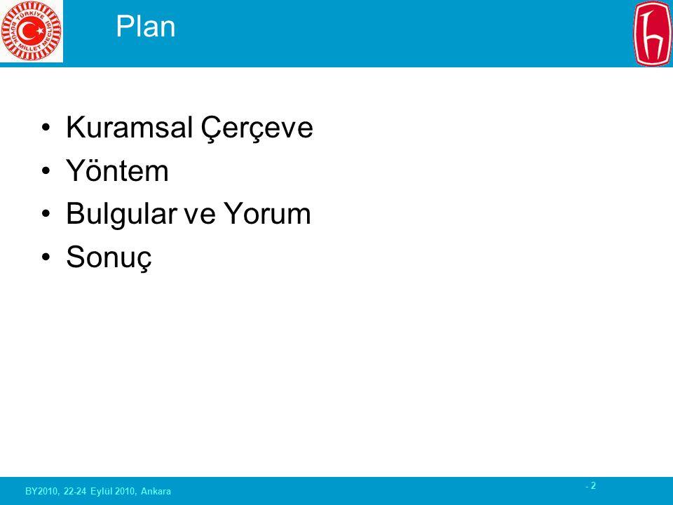 - 2 Plan Kuramsal Çerçeve Yöntem Bulgular ve Yorum Sonuç BY2010, 22-24 Eylül 2010, Ankara