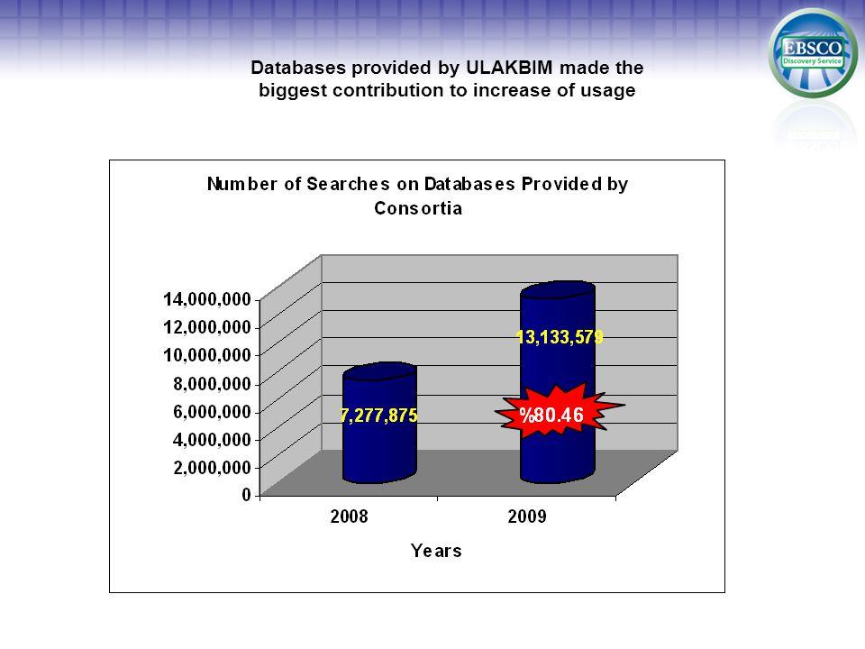 2010 sonuna kadar EBSCO 100,000'e yakın derginin hakemlilik durumunu sınıflandıracaktır.