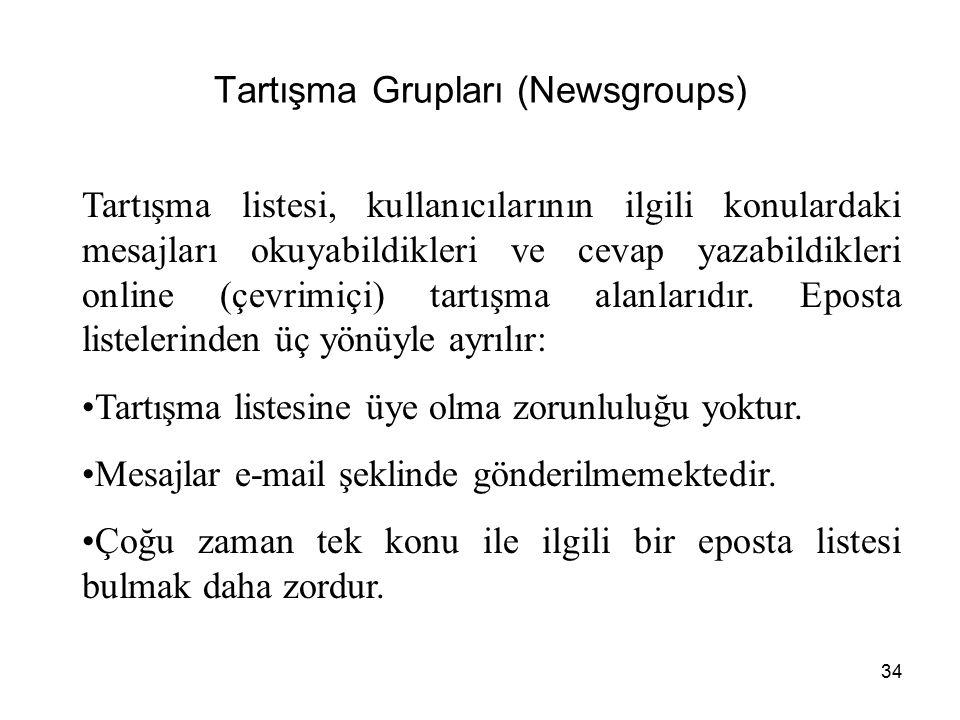 34 Tartışma Grupları (Newsgroups) Tartışma listesi, kullanıcılarının ilgili konulardaki mesajları okuyabildikleri ve cevap yazabildikleri online (çevrimiçi) tartışma alanlarıdır.