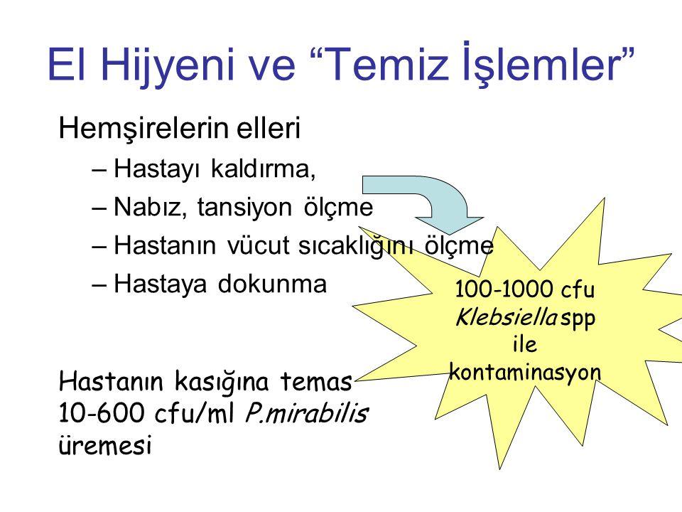 """El Hijyeni ve """"Temiz İşlemler"""" Hemşirelerin elleri –Hastayı kaldırma, –Nabız, tansiyon ölçme –Hastanın vücut sıcaklığını ölçme –Hastaya dokunma 100-10"""