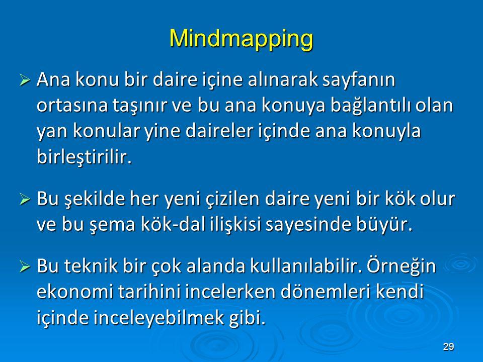 Mindmapping  Ana konu bir daire içine alınarak sayfanın ortasına taşınır ve bu ana konuya bağlantılı olan yan konular yine daireler içinde ana konuyl