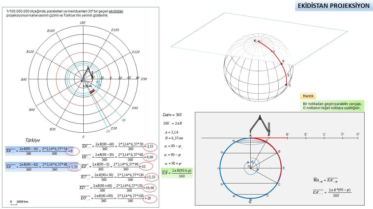 EKİDİSTAN PROJEKSİYON 60 30 0 60 90 K A A' E B C D G B'E' M C' D' G' K A 0 2000 km 1/100.000.000 ölçeğinde, paralelleri ve meridyenleri 30º bir geçen