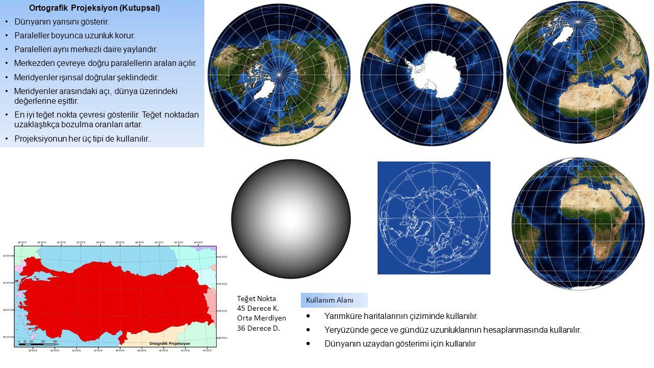  Yarımküre haritalarının çiziminde kullanılır.  Yeryüzünde gece ve gündüz uzunluklarının hesaplanmasında kullanılır.  Dünyanın uzaydan gösterimi iç