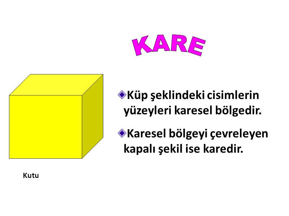 Küp şeklindeki cisimlerin yüzeyleri karesel bölgedir. Karesel bölgeyi çevreleyen kapalı şekil ise karedir. Kutu