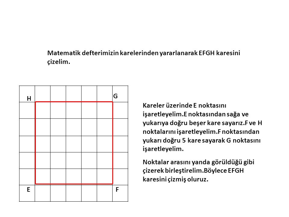 Matematik defterimizin karelerinden yararlanarak EFGH karesini çizelim. EF G H Kareler üzerinde E noktasını işaretleyelim.E noktasından sağa ve yukarı