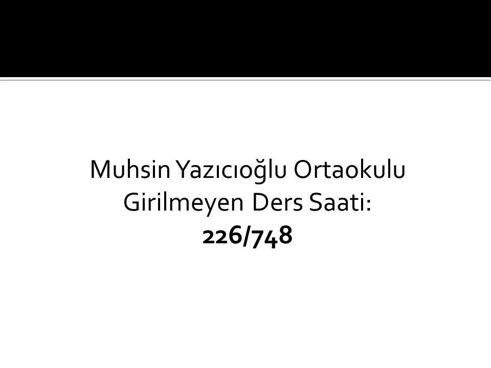 Muhsin Yazıcıoğlu Ortaokulu Girilmeyen Ders Saati: 226/748