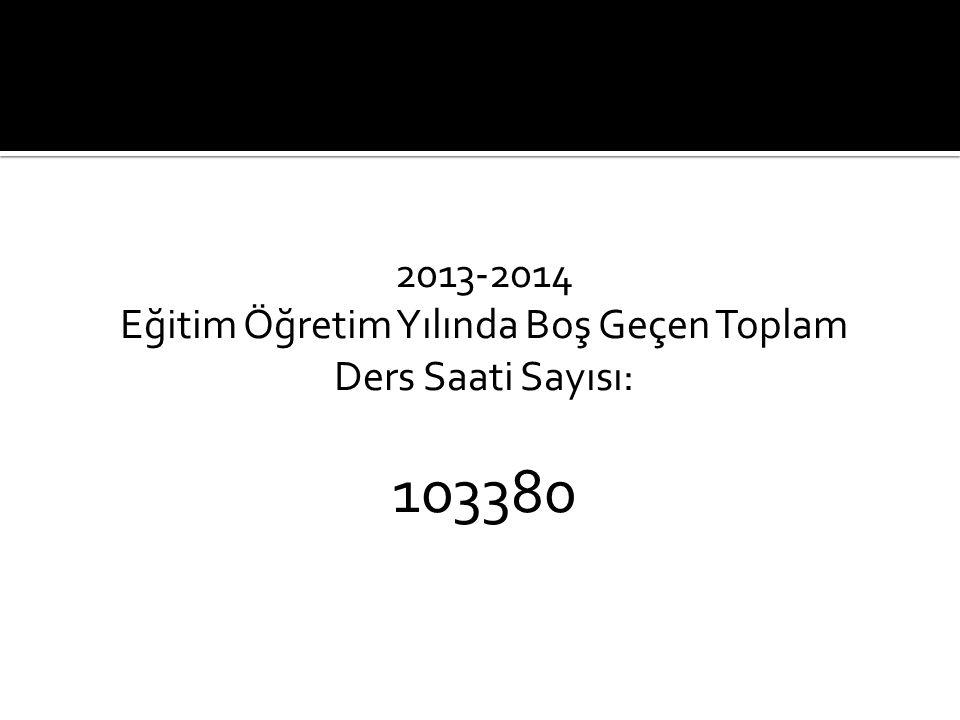 2013-2014 Eğitim Öğretim Yılında Boş Geçen Toplam Ders Saati Sayısı: 103380