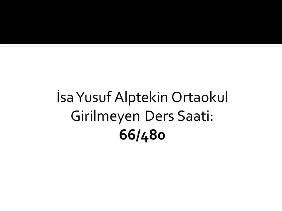 Kazım Karabekir Ortaokulu Girilmeyen Ders Saati: 90/306