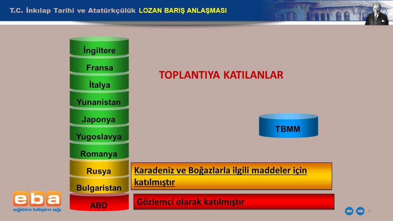 T.C. İnkılap Tarihi ve Atatürkçülük LOZAN BARIŞ ANLAŞMASI 4 TOPLANTIYA KATILANLAR