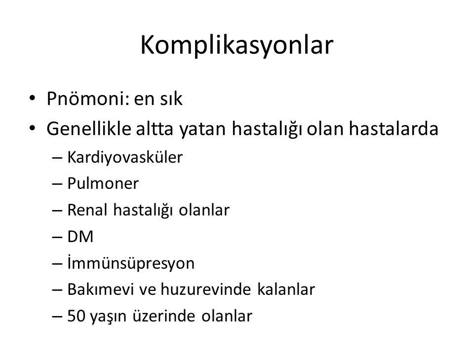 Komplikasyonlar Pnömoni: en sık Genellikle altta yatan hastalığı olan hastalarda – Kardiyovasküler – Pulmoner – Renal hastalığı olanlar – DM – İmmünsüpresyon – Bakımevi ve huzurevinde kalanlar – 50 yaşın üzerinde olanlar