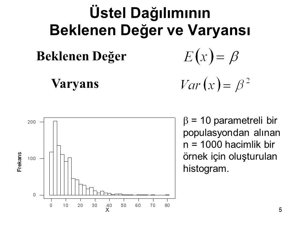 5 Üstel Dağılımının Beklenen Değer ve Varyansı Beklenen Değer Varyans  = 10 parametreli bir populasyondan alınan n = 1000 hacimlik bir örnek için olu