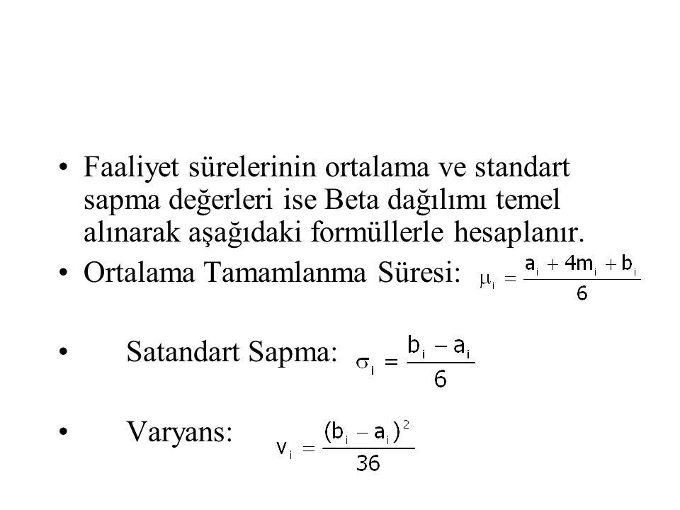 Faaliyet sürelerinin ortalama ve standart sapma değerleri ise Beta dağılımı temel alınarak aşağıdaki formüllerle hesaplanır. Ortalama Tamamlanma Süres