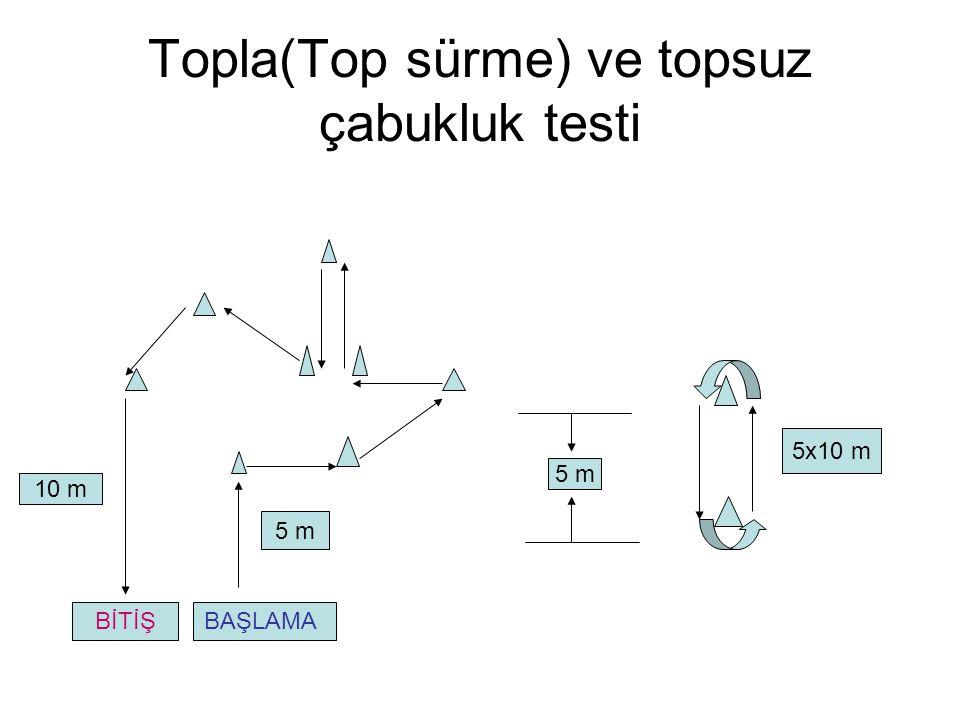 Topla(Top sürme) ve topsuz çabukluk testi BAŞLAMABİTİŞ 5x10 m 10 m 5 m