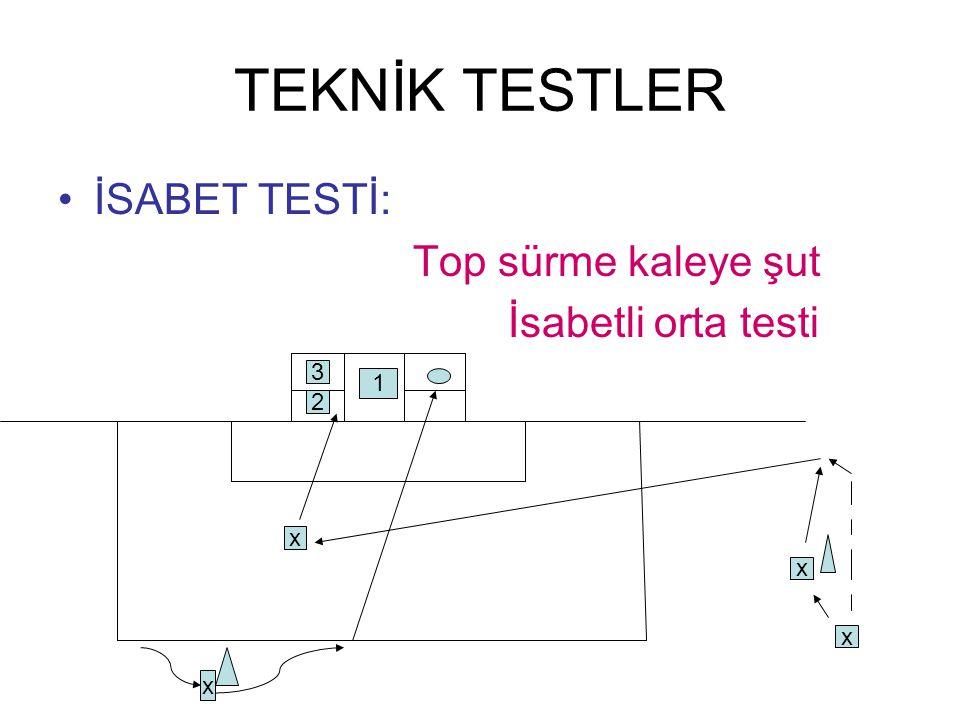 TEKNİK TESTLER İSABET TESTİ: Top sürme kaleye şut İsabetli orta testi 3 2 1 x x x x