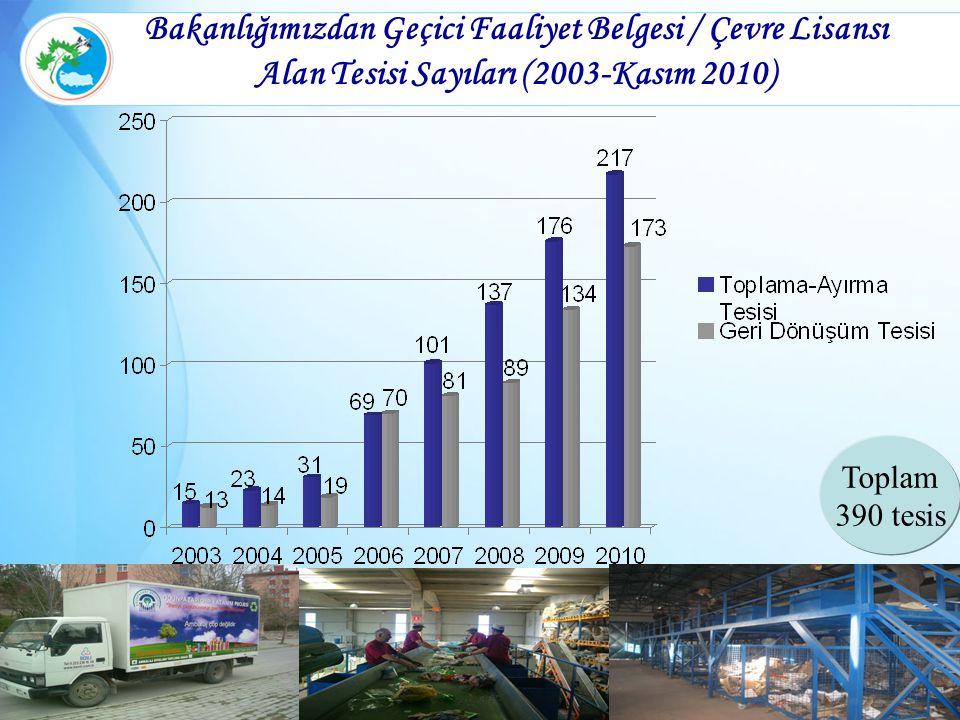 27 Bakanlığımızdan Geçici Faaliyet Belgesi / Çevre Lisansı Alan Tesisi Sayıları (2003-Kasım 2010) Toplam 390 tesis