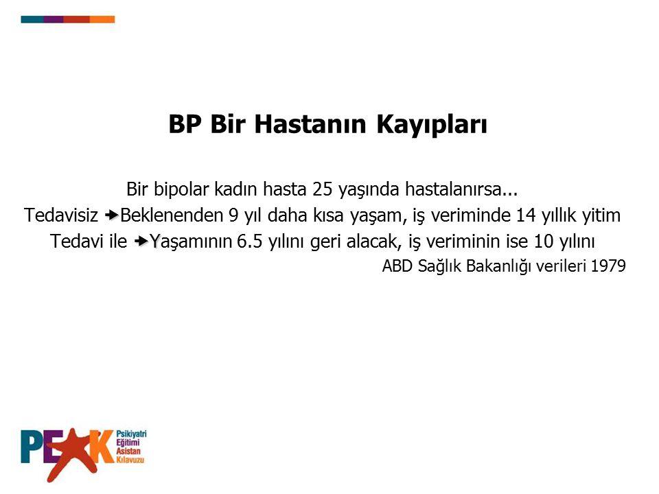 BP Bir Hastanın Kayıpları Bir bipolar kadın hasta 25 yaşında hastalanırsa...