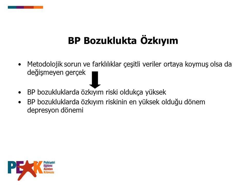  BP IMD  BP IImD  BP III Siklotimi  BP IV TCA ile M  BP V D ailede BP  BP VI UPM Klerman BP IMD BP IImD BP IIITCA ile M U-FUP aile BP U-LiUP = Li yanıt Akıskal