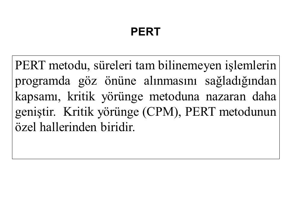 PERT PERT metodu, süreleri tam bilinemeyen işlemlerin programda göz önüne alınmasını sağladığından kapsamı, kritik yörünge metoduna nazaran daha geniştir.