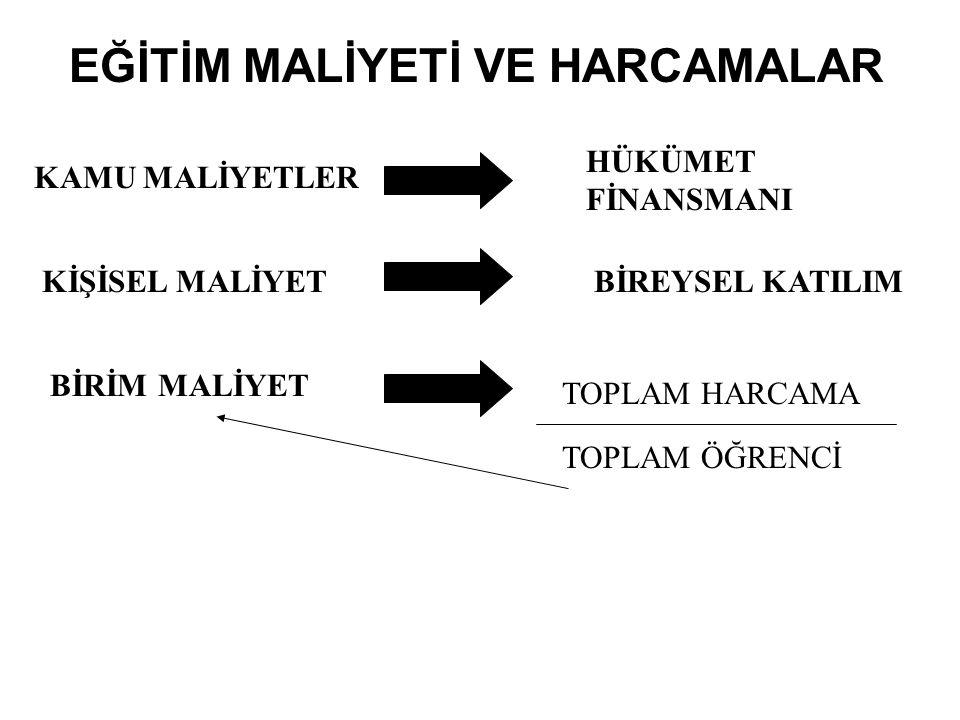 EĞİTİM MALİYETİ VE HARCAMALAR 1989 D.P.T.