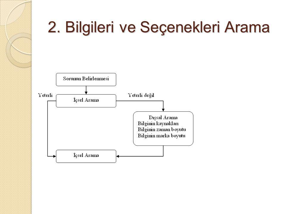 2. Bilgileri ve Seçenekleri Arama