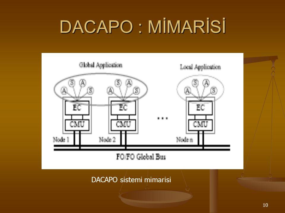 10 DACAPO : MİMARİSİ DACAPO sistemi mimarisi