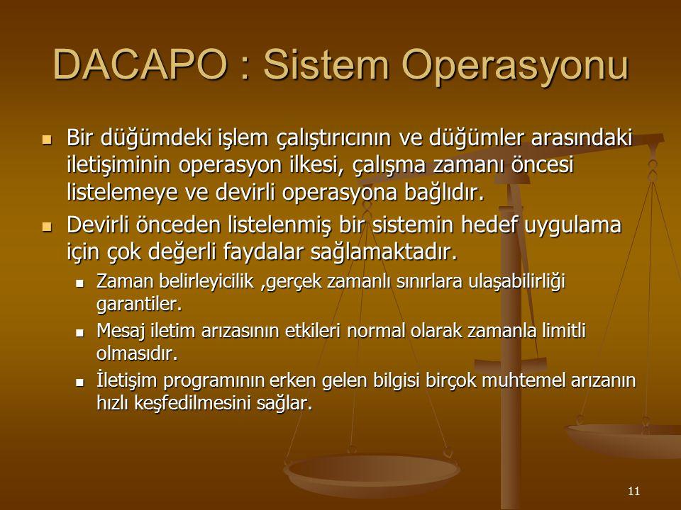 11 DACAPO : Sistem Operasyonu Bir düğümdeki işlem çalıştırıcının ve düğümler arasındaki iletişiminin operasyon ilkesi, çalışma zamanı öncesi listeleme