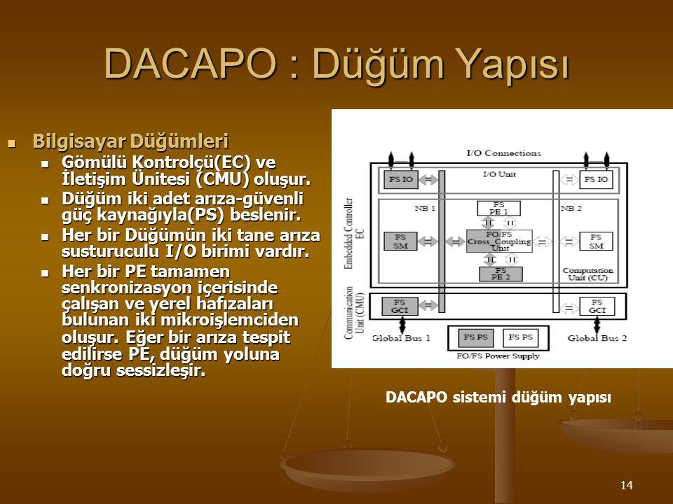 14 DACAPO : Düğüm Yapısı Bilgisayar Düğümleri Bilgisayar Düğümleri Gömülü Kontrolçü(EC) ve İletişim Ünitesi (CMU) oluşur. Gömülü Kontrolçü(EC) ve İlet