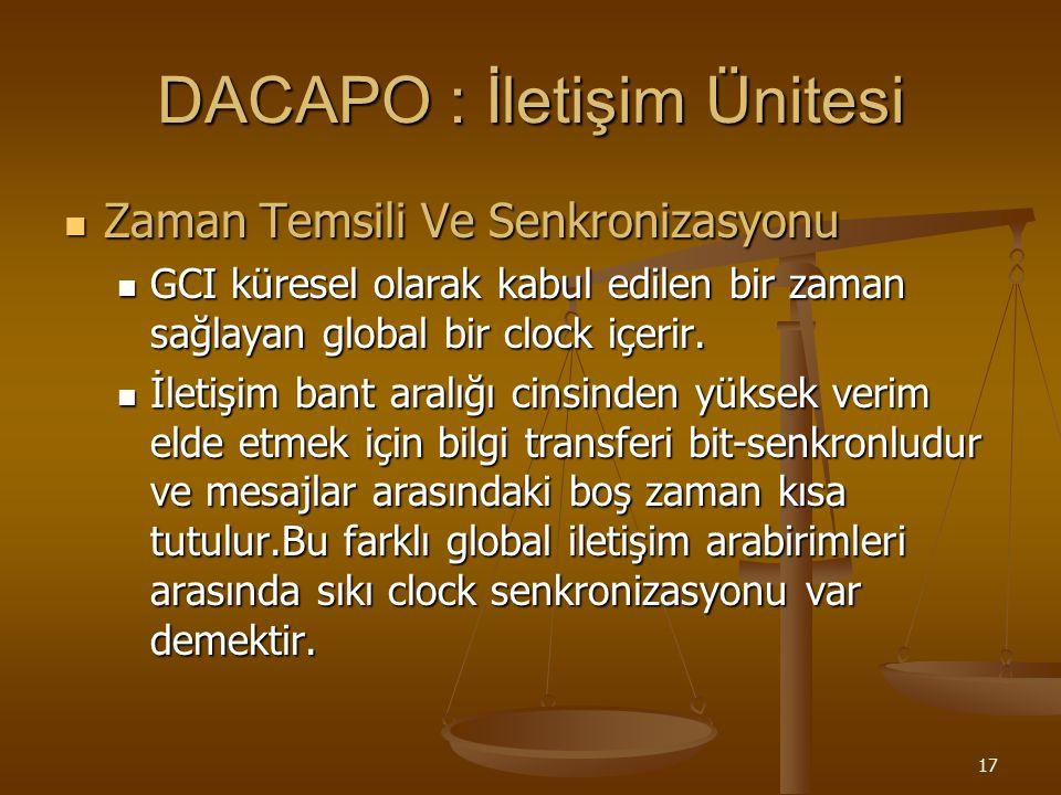 17 DACAPO : İletişim Ünitesi Zaman Temsili Ve Senkronizasyonu Zaman Temsili Ve Senkronizasyonu GCI küresel olarak kabul edilen bir zaman sağlayan glob