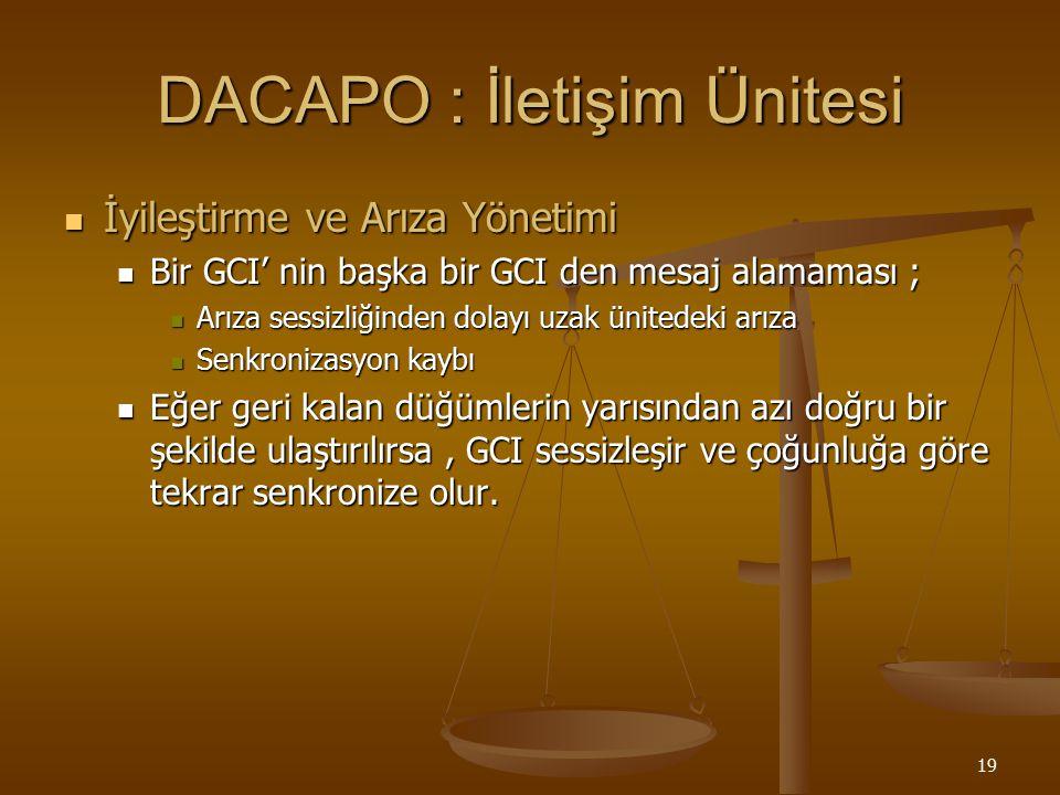 19 DACAPO : İletişim Ünitesi İyileştirme ve Arıza Yönetimi İyileştirme ve Arıza Yönetimi Bir GCI' nin başka bir GCI den mesaj alamaması ; Bir GCI' nin