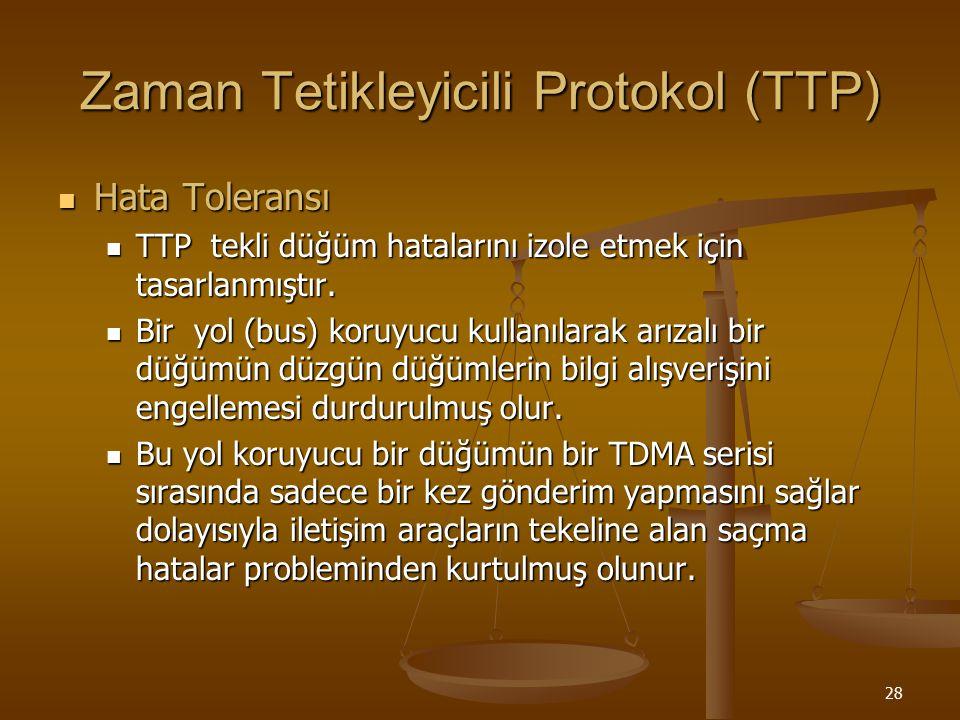 28 Zaman Tetikleyicili Protokol (TTP) Hata Toleransı Hata Toleransı TTP tekli düğüm hatalarını izole etmek için tasarlanmıştır. TTP tekli düğüm hatala