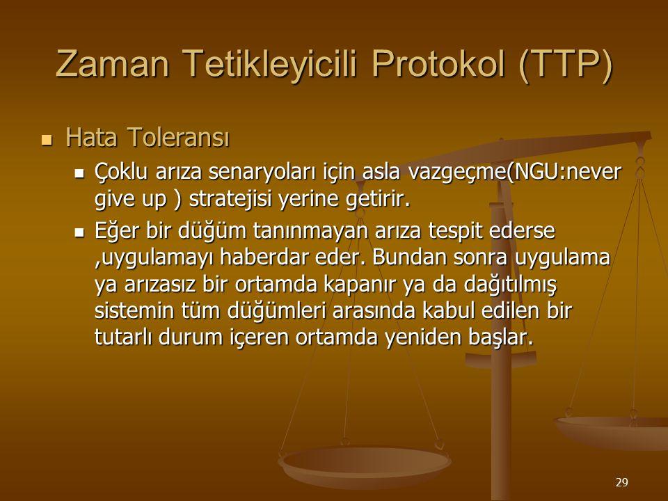 29 Zaman Tetikleyicili Protokol (TTP) Hata Toleransı Hata Toleransı Çoklu arıza senaryoları için asla vazgeçme(NGU:never give up ) stratejisi yerine g