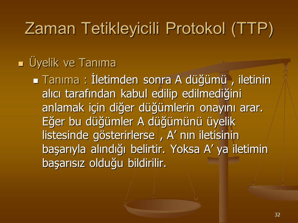 32 Zaman Tetikleyicili Protokol (TTP) Üyelik ve Tanıma Üyelik ve Tanıma Tanıma : İletimden sonra A düğümü, iletinin alıcı tarafından kabul edilip edil