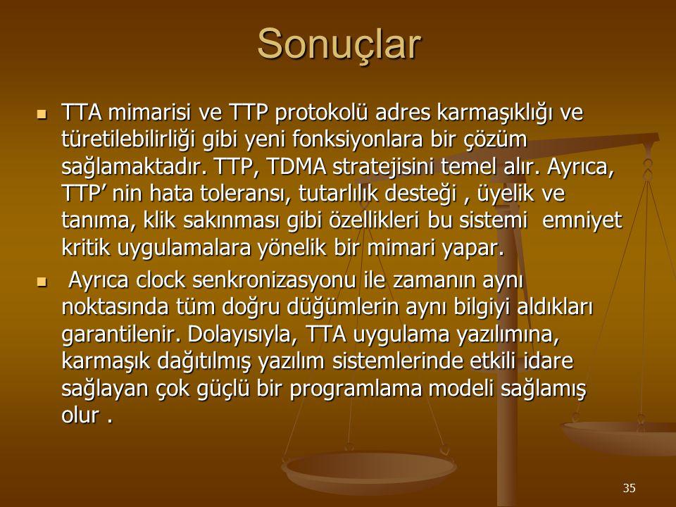 35Sonuçlar TTA mimarisi ve TTP protokolü adres karmaşıklığı ve türetilebilirliği gibi yeni fonksiyonlara bir çözüm sağlamaktadır. TTP, TDMA stratejisi