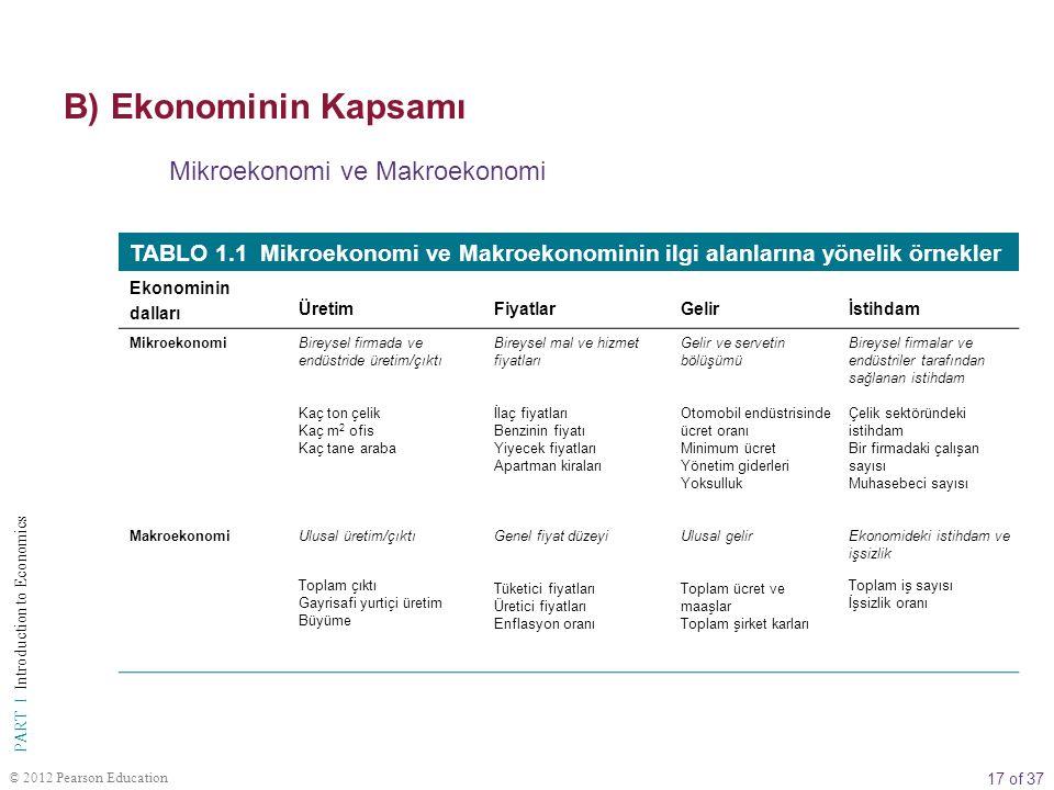 17 of 37 PART I Introduction to Economics © 2012 Pearson Education Mikroekonomi ve Makroekonomi TABLO 1.1 Mikroekonomi ve Makroekonominin ilgi alanlar
