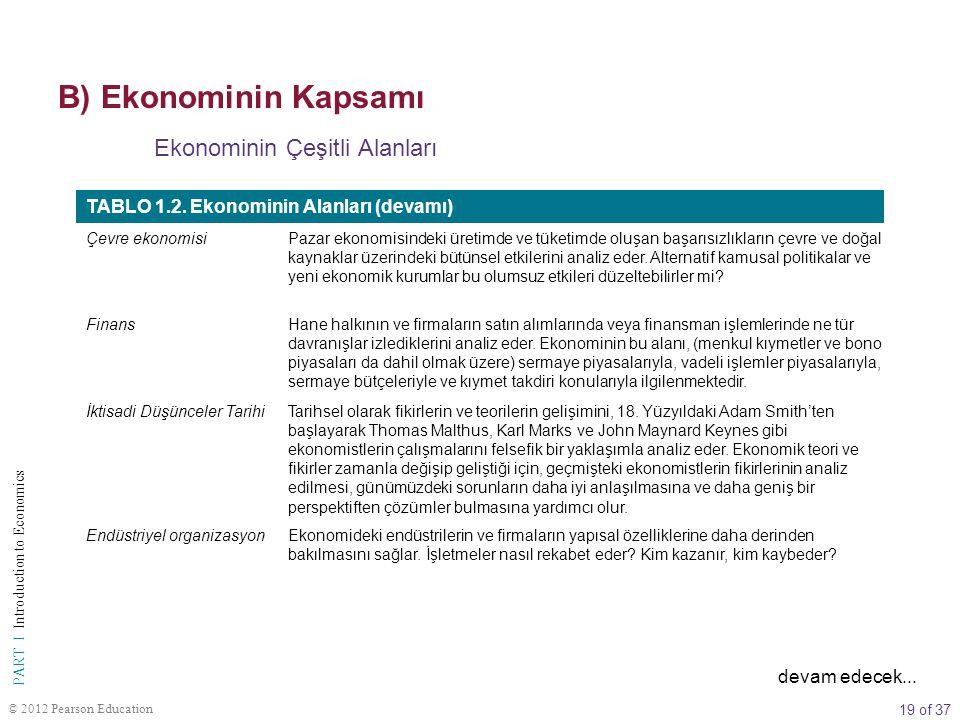 19 of 37 PART I Introduction to Economics © 2012 Pearson Education Ekonominin Çeşitli Alanları TABLO 1.2. Ekonominin Alanları (devamı) Çevre ekonomisi
