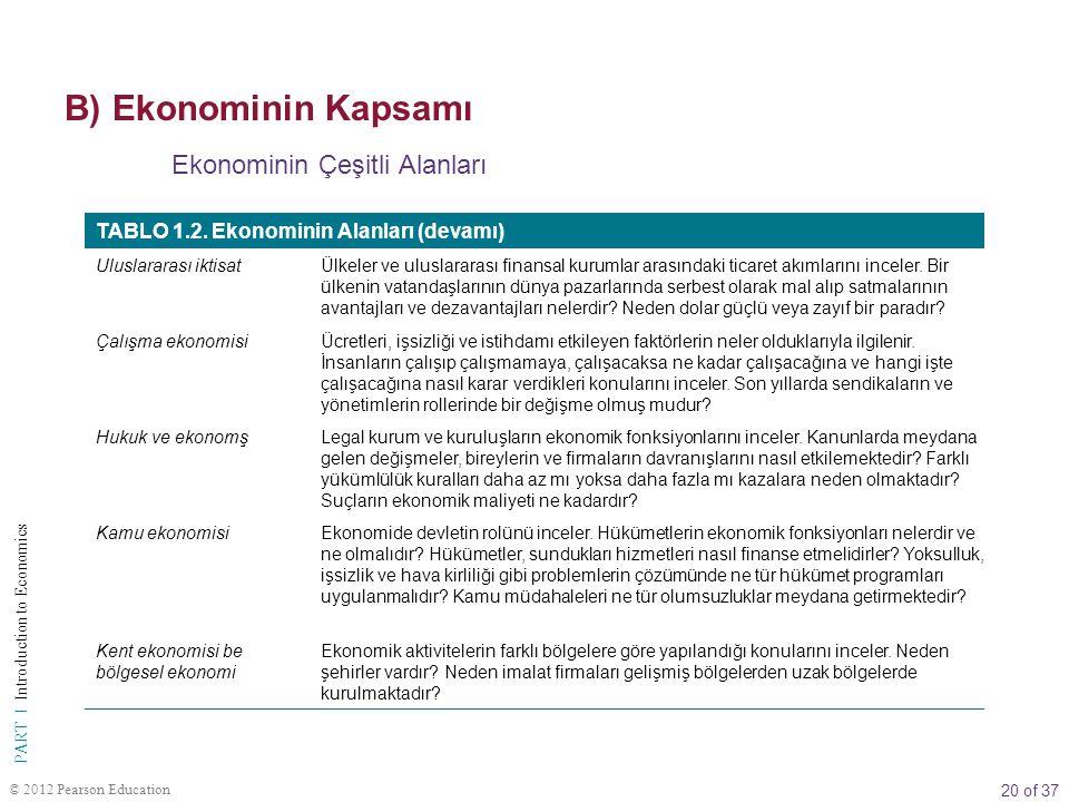 20 of 37 PART I Introduction to Economics © 2012 Pearson Education Ekonominin Çeşitli Alanları TABLO 1.2. Ekonominin Alanları (devamı) Uluslararası ik