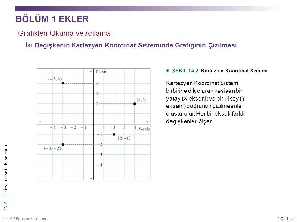 36 of 37 PART I Introduction to Economics © 2012 Pearson Education İki Değişkenin Kartezyen Koordinat Sisteminde Grafiğinin Çizilmesi Appendix  ŞEKİL