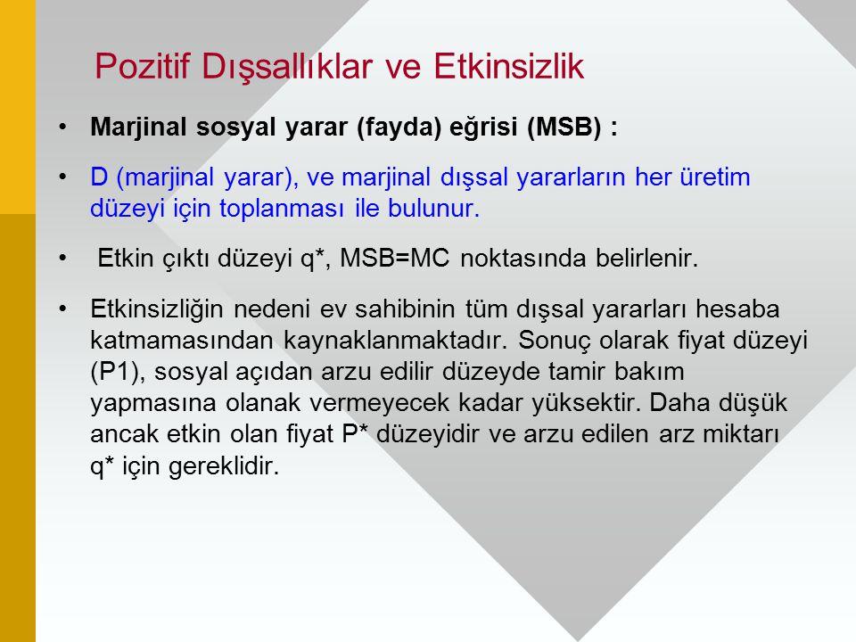 Pozitif Dışsallıklar ve Etkinsizlik Marjinal sosyal yarar (fayda) eğrisi (MSB) : D (marjinal yarar), ve marjinal dışsal yararların her üretim düzeyi i