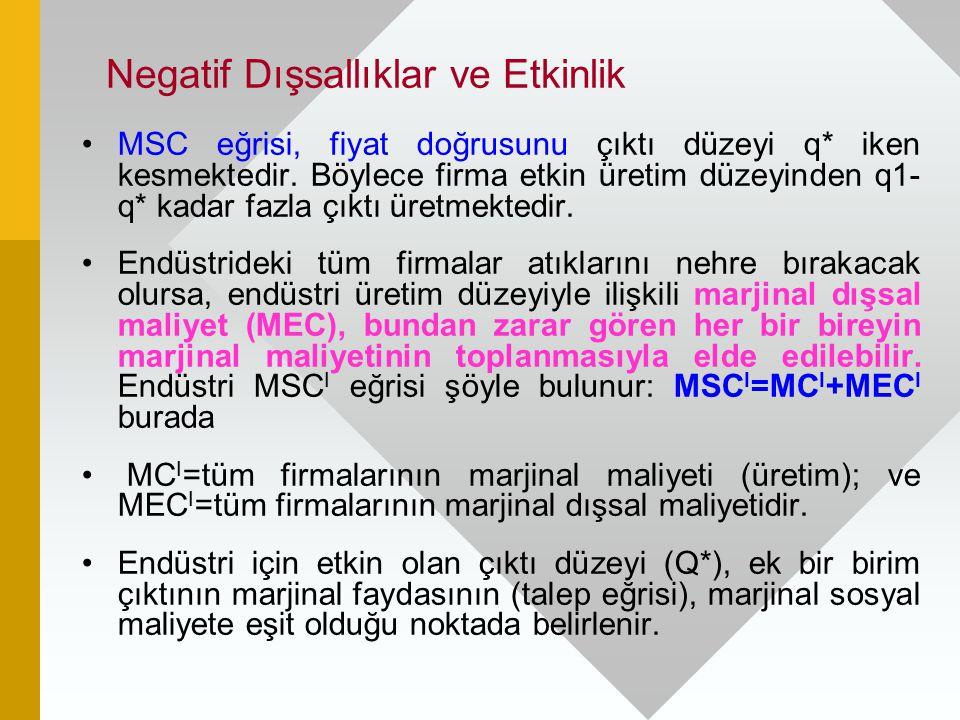 Negatif Dışsallıklar ve Etkinlik MSC eğrisi, fiyat doğrusunu çıktı düzeyi q* iken kesmektedir. Böylece firma etkin üretim düzeyinden q1- q* kadar fazl