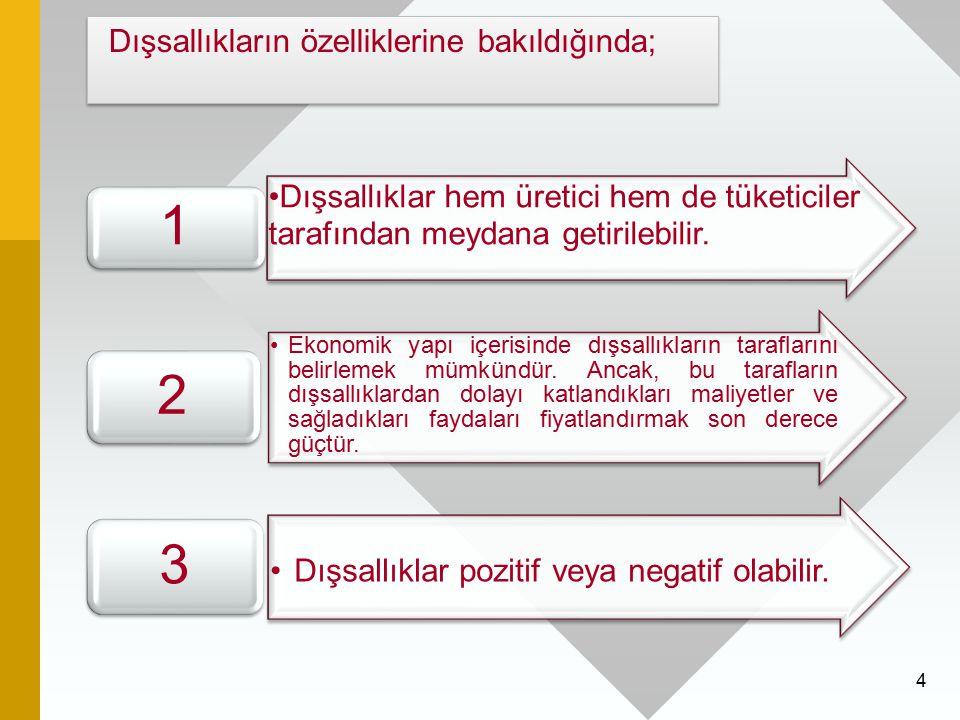 4 Dışsallıkların özelliklerine bakıldığında; Dışsallıklar hem üretici hem de tüketiciler tarafından meydana getirilebilir. 1 Ekonomik yapı içerisinde