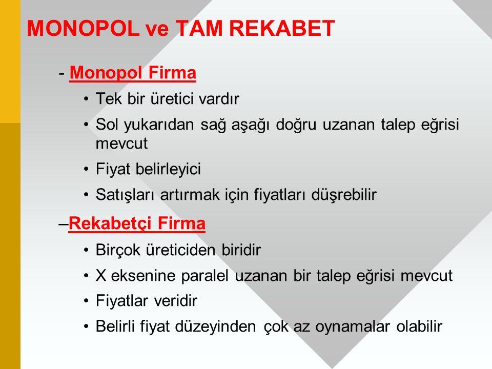 MONOPOL ve TAM REKABET - Monopol Firma Tek bir üretici vardır Sol yukarıdan sağ aşağı doğru uzanan talep eğrisi mevcut Fiyat belirleyici Satışları art