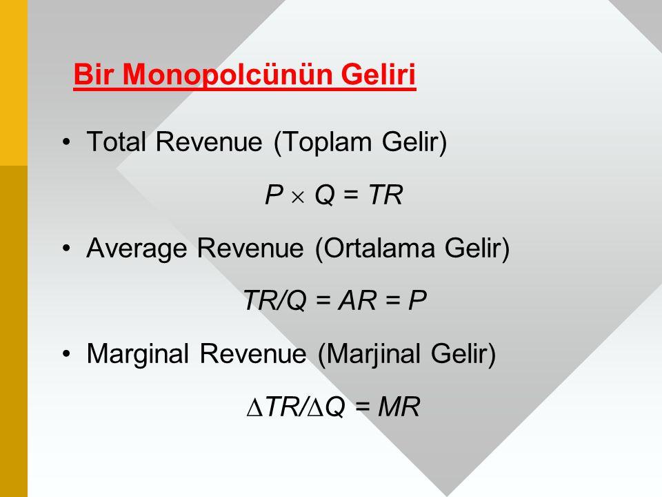 Bir Monopolcünün Geliri Total Revenue (Toplam Gelir) P  Q = TR Average Revenue (Ortalama Gelir) TR/Q = AR = P Marginal Revenue (Marjinal Gelir)  TR/