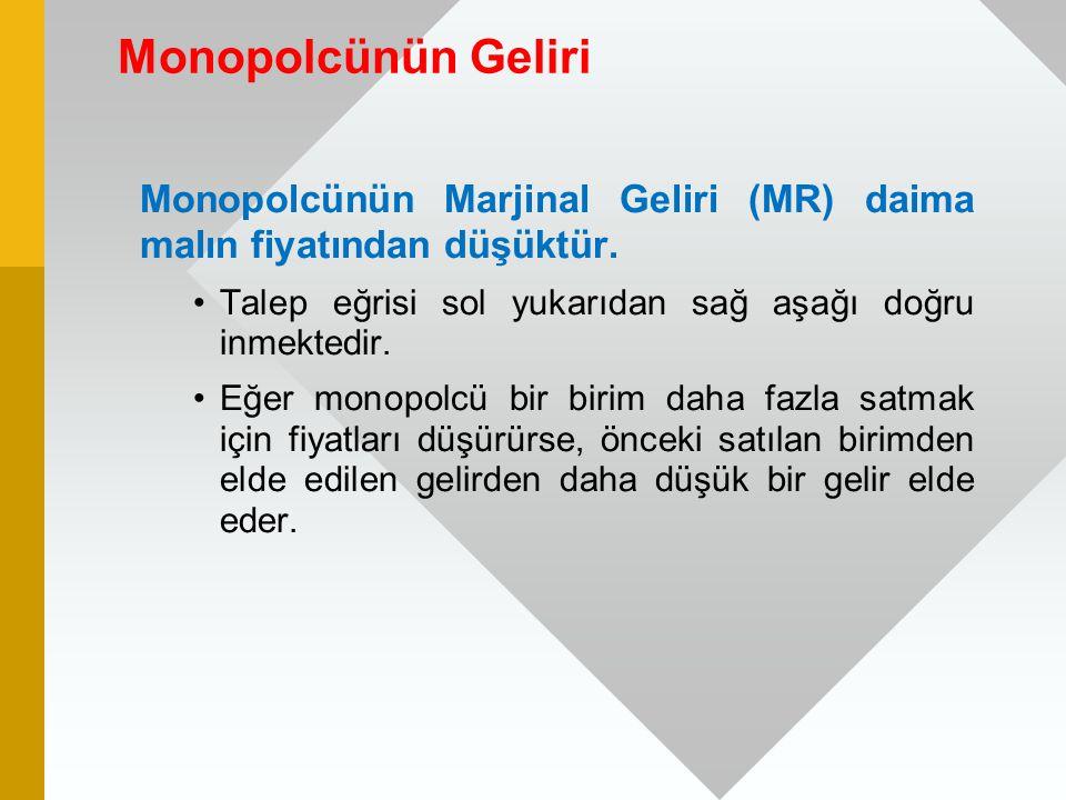 Monopolcünün Geliri Monopolcünün Marjinal Geliri (MR) daima malın fiyatından düşüktür. Talep eğrisi sol yukarıdan sağ aşağı doğru inmektedir. Eğer mon